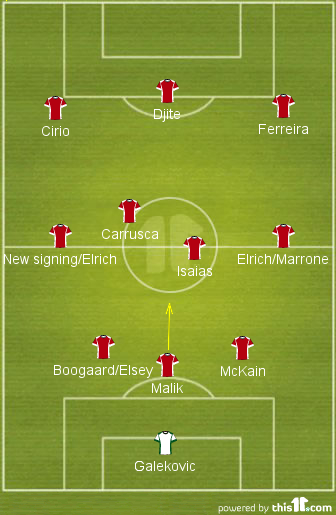 How Adelaide United could line up next season